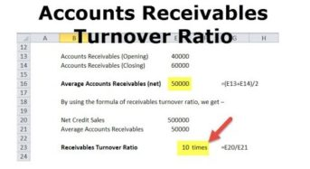 Accounts Receivable Turnover: Get the all-Important Details Here!