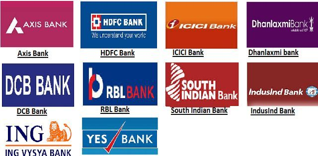 top-private-banks-in-india