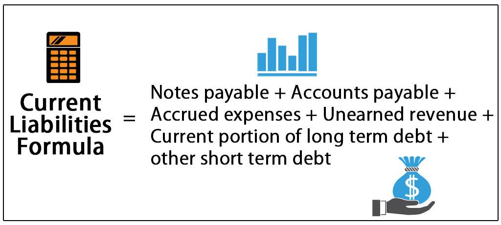 Current-Liabilities-Formula