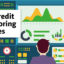 Best Credit Monitoring Services – Purpose and Utilities