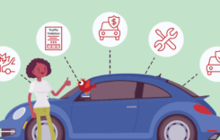 How to Choose The Right Car Insurance Plan in India